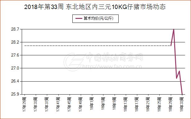 2月13日黑龙江外三元生猪市场行情动态
